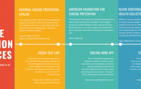 This image is of multiple suicide prevention resources.
