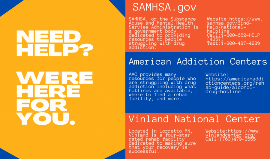 A+list+of+resources+for+those+who+need+help+with+addiction